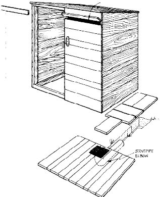 smokehouse plans from pallets - Meat Smokehouse Plans