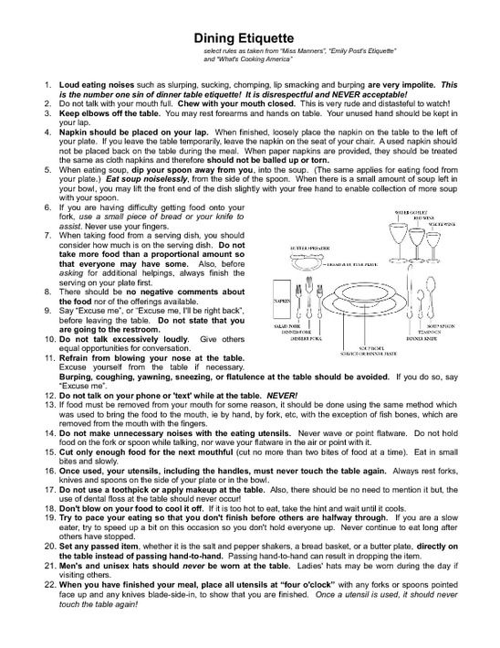 Etiquette Rules for Dining in America (to be used in comparison/contrast to French etiquette)