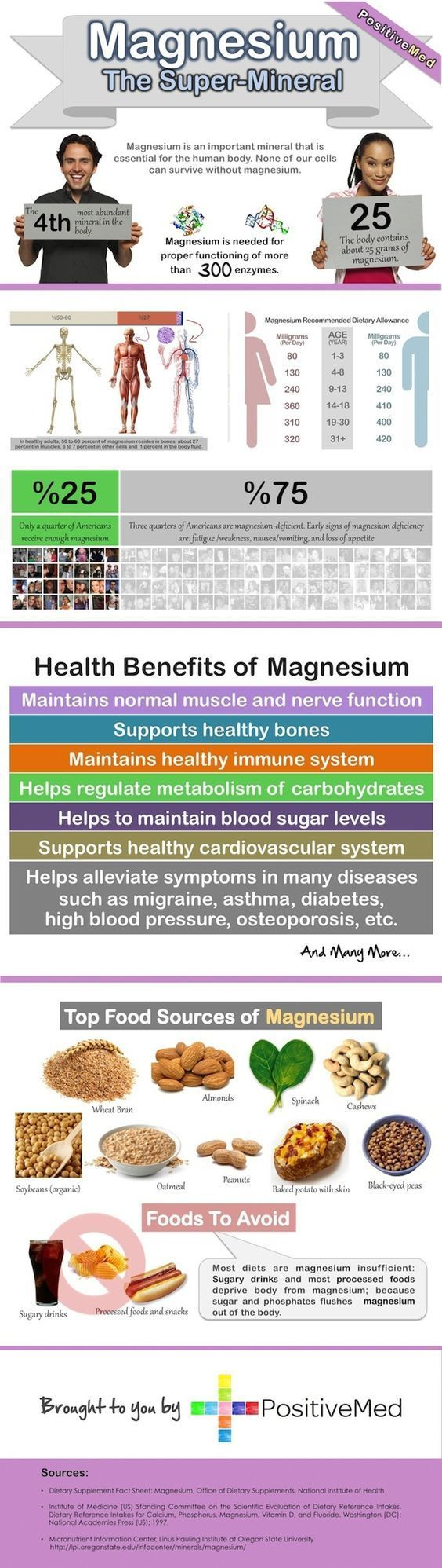 Magnesium, The Super-Mineral: This important mineral is needed for more than 300 biochemical reactions in the body: Starting with maintaining normal muscle and nerve function to regulating the heart rhythm, from supporting a healthy immune system to keeping bones strong, magnesium plays an essential role. Magnesium also helps control blood sugar levels, promotes normal blood pressure, and plays an important role in energy metabolism and protein synthesis. #BloodPressureControl