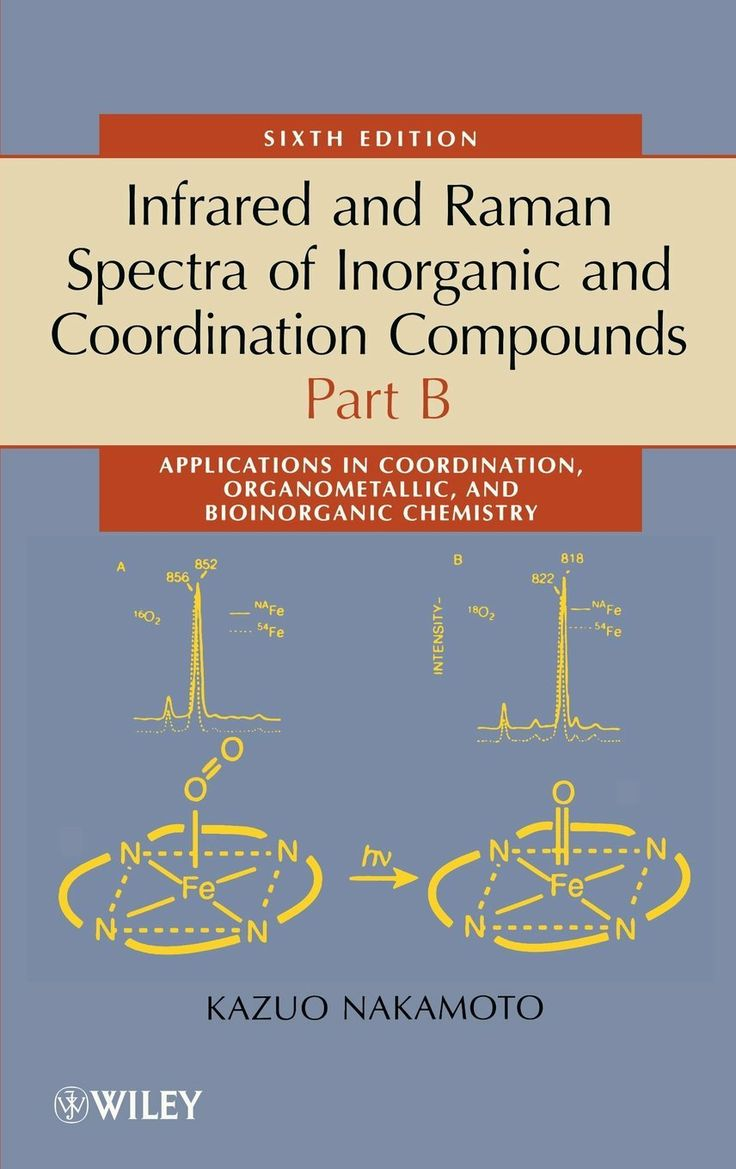Infrared and raman spectra of and coordination