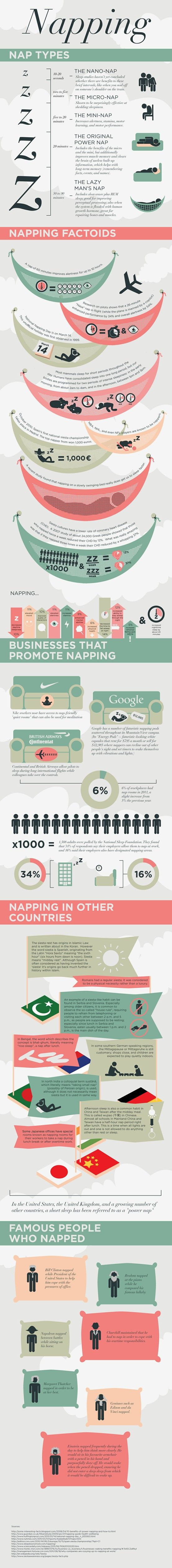 Napping [infographic] - Click image to find more Technology Pinterest pins