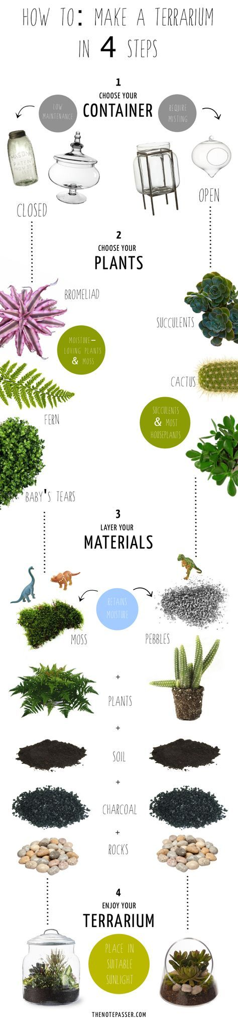 How To: Throw a Terrarium Party (the charcoal is an important step to keep the mold out!)