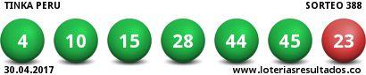 Resultado Tinka Domingo 30 Abril 2017 Sorteo 388 - Resultados Loteria