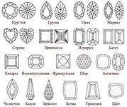 формы огранки бриллиантов