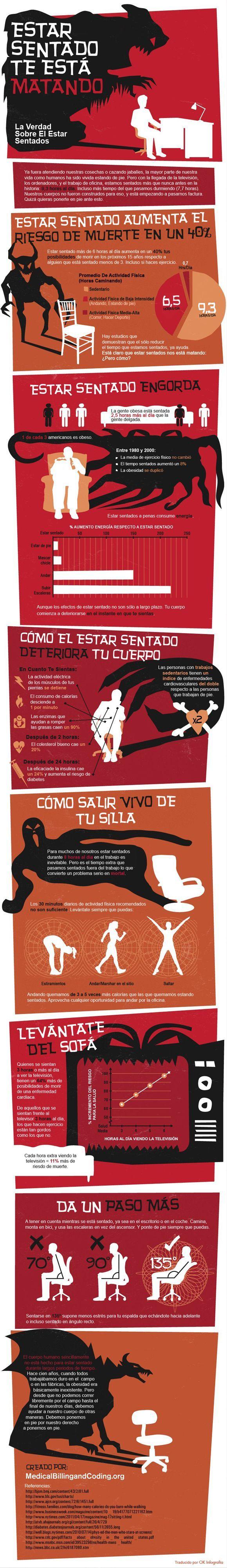 Los peligros de permanecer sentado - Infografías y Remedios. #infografia #infographic #salud