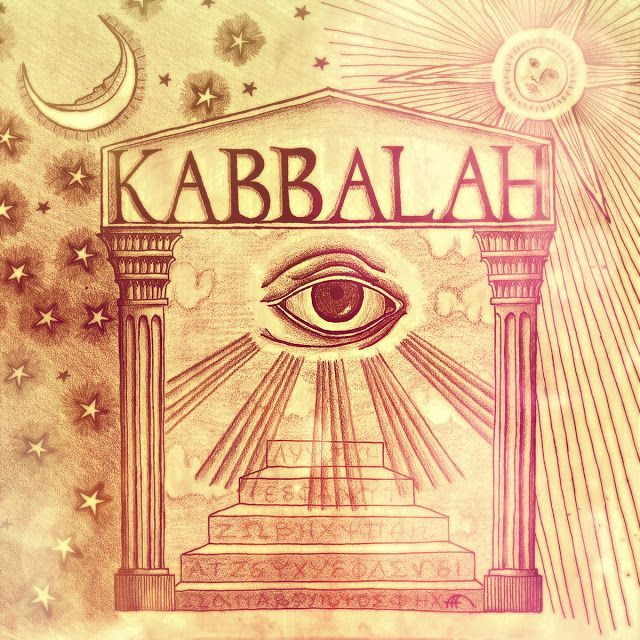 Heraldry of Life: KABBALAH - The 72 Angels of God