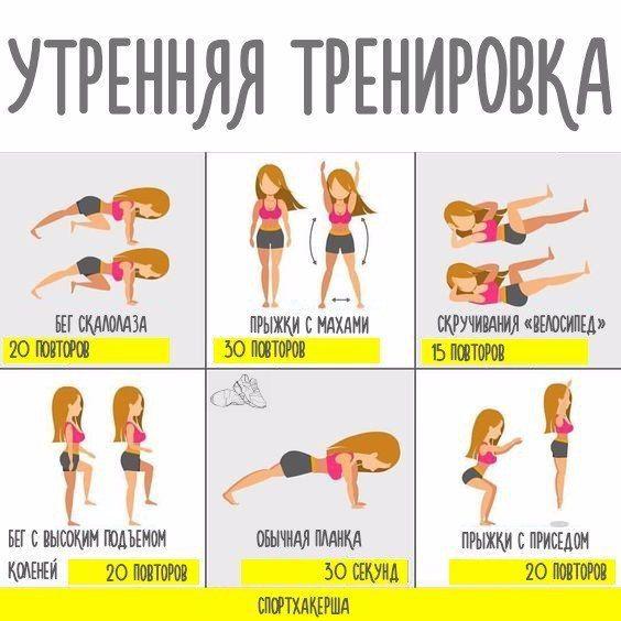 Интенсивный Комплекс Упражнений Для Похудения. Тренировки для похудения дома без прыжков и без инвентаря (для девушек): план на 3 дня