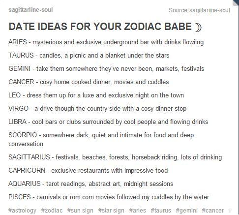 Dating horoscope capricorn