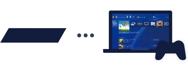 PS4 Remote Play Windows® PC / Mac