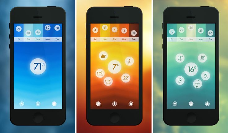Haze App Lets You See Weather Info, Not Just Read It