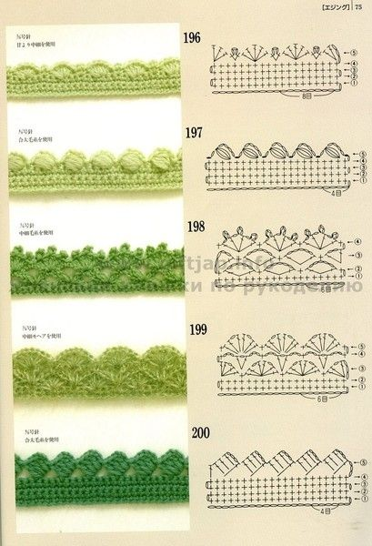 Crochet Edgings with pattern charts. Loads of crochet Motifs, flowers & beautiful Edging patterns at site !!!                                                                                                                                                      More