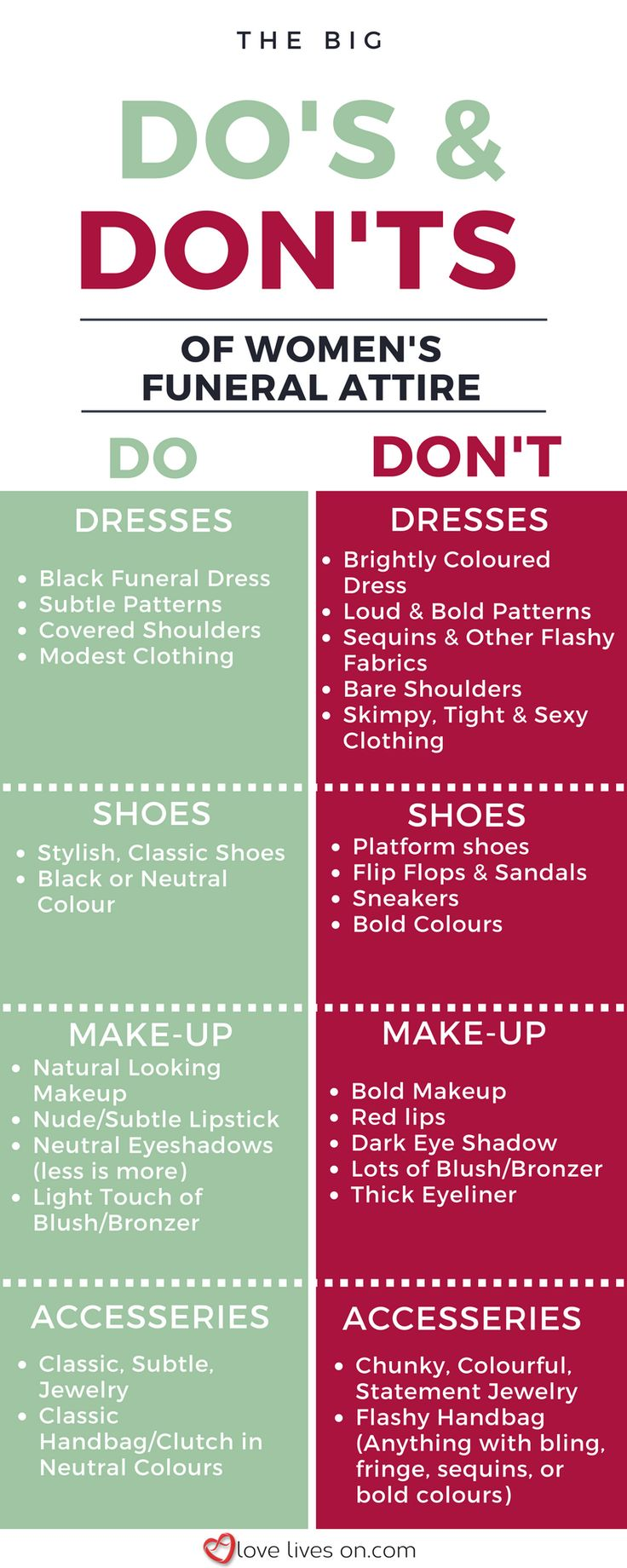 Infographic: The major DO's and Don't for women's funeral attire when deciding what to wear to a funeral.