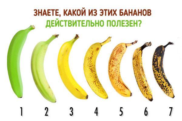 Какой банан выбрать, чтобы быть здоровее?