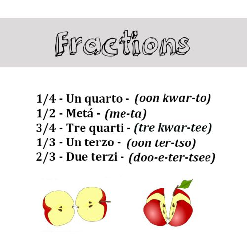 Learning Italian Language ~ 1/2 fractions in italian
