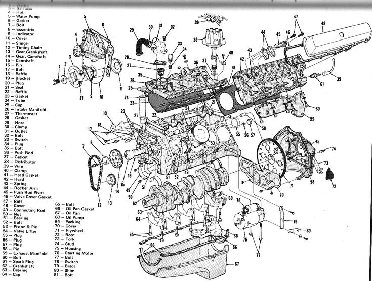 Complete V 8 Engine Diagram Engines Transmissions 3 D