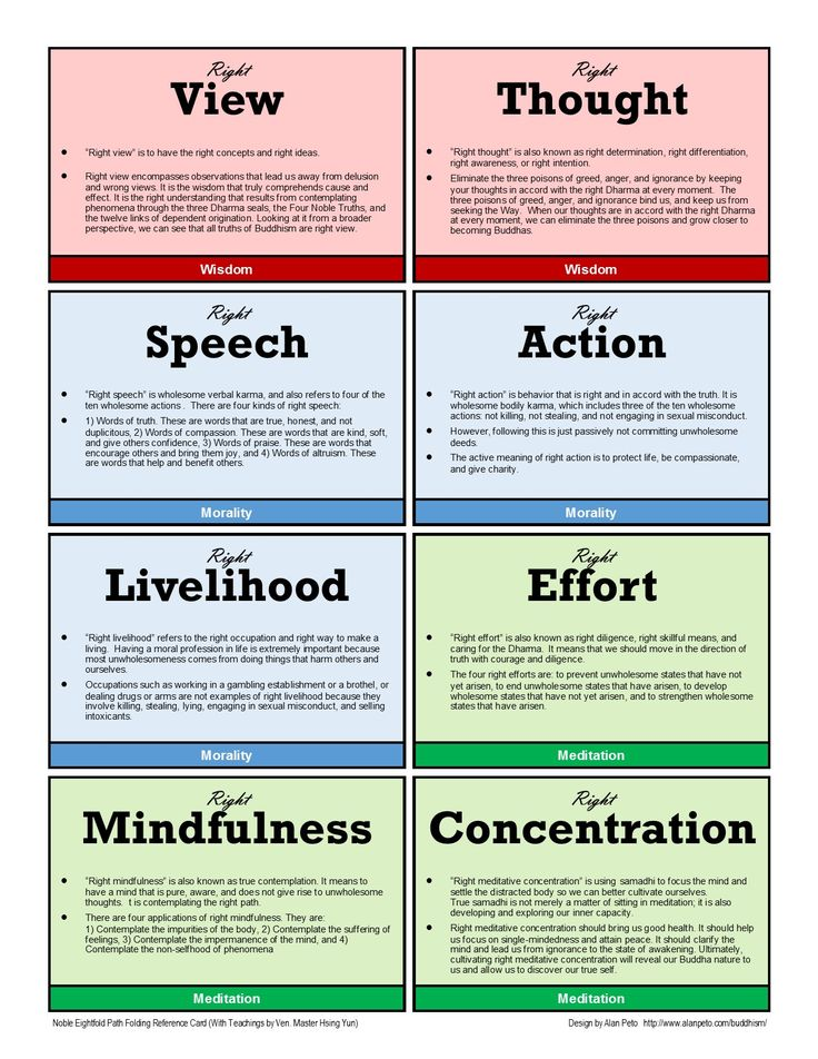 teachings of buddhism The buddha taught simply the way things are buddha's teachings address a  wide variety of people and are as relevant today as they were 2500 years ago.