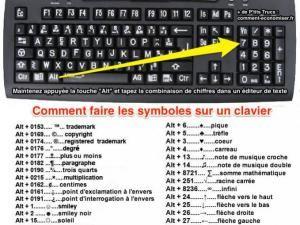 tuto Informatique symboles (tutoriel gratuit - DIY) • Hellocoton.fr