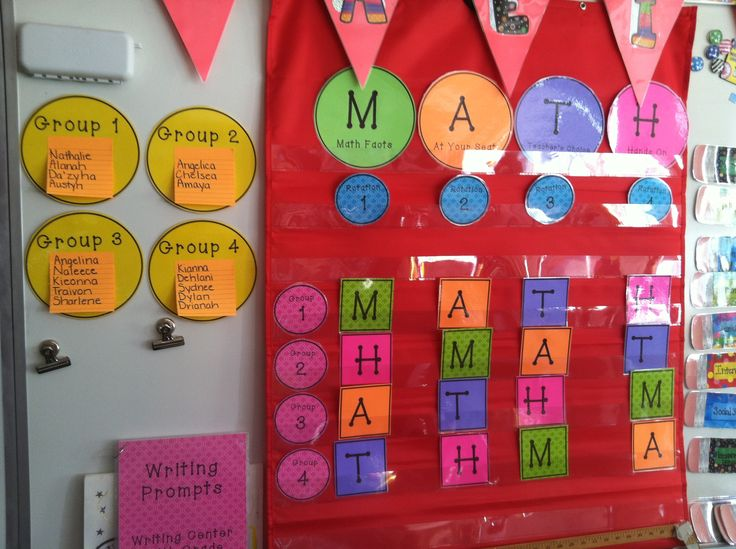 Classroom Rotation Ideas ~ Best ideas about math rotations on pinterest