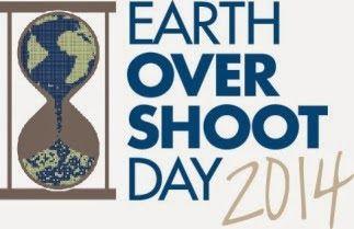 orto(e)cultura: Overshoot Day: la petizione per scoraggiare l'usa ...