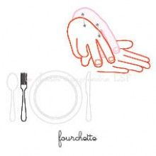 fourchette LSF