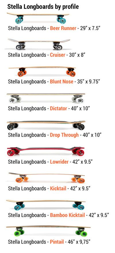 Select the right longboard for you. Stella Longboards lineup by length and