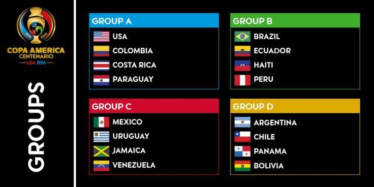 Inilah pembagian grup Copa America 2016 yang berlangsung di Amerika Serikat bulan Juni 2016. Turnamen yang digelar dalam rangka memperingati 100 tahun berdirinya konfederasi sepakbola Amerika Selat…