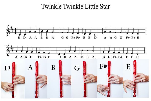 Easy Recorder Music Sheets for Kids | eHow