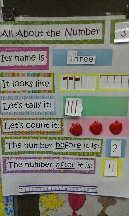 all about the number... bulletin board for learning about numbers