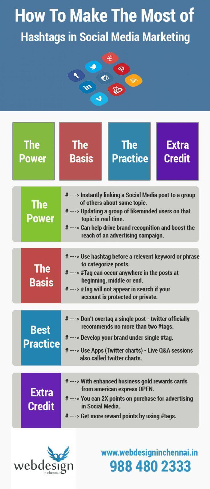 impact of social media dissertation