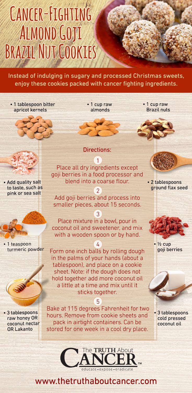 Holiday Recipe: Cancer-Fighting Almond Goji Brazil Nut Cookies