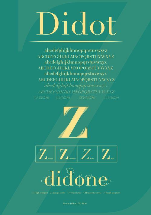 Didot presentation poster
