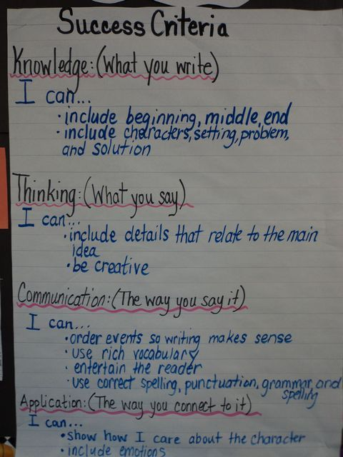 Narrative Writing Success Criteria.: Halloween Narrative, Narrative Writing, Success Criteria Writing, Random Pins, Classroom Ideas, Criteria Great Ideas, Narrative Success Criteria, Awesome Stuff, Writing Success