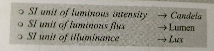 SI unit candela #lux #luminous intensity