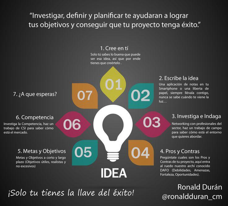 ¿Talento escondido y no lo sabes? #infografia #marcapersonal #liderazgo #empleo #emprendedores #lider #trabajo #rrhh #recursoshumanos