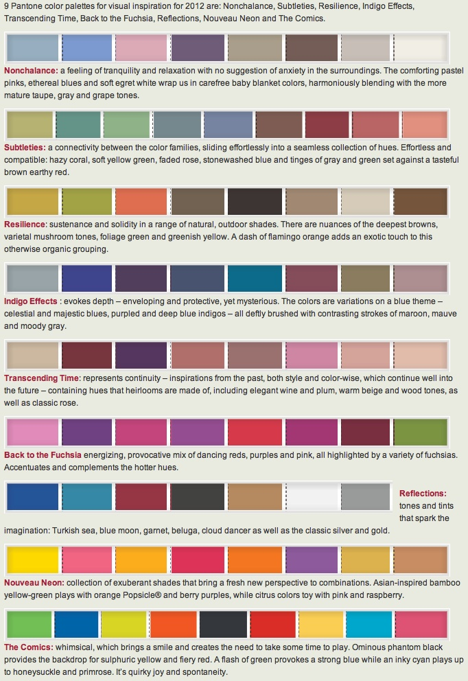2012 Color Trends.