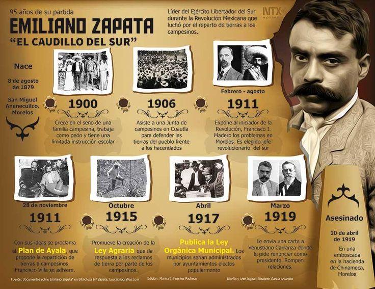 #Infografia #EmilianoZapata El Caudillo del Sur, Jefe revolucionario en favor de los campesinos. #ElInicioCreativo