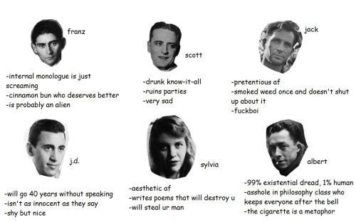 Literature sylvia plath F. Scott Fitzgerald jack kerouac Franz Kafka albert camus j.d. salinger Tag yourself