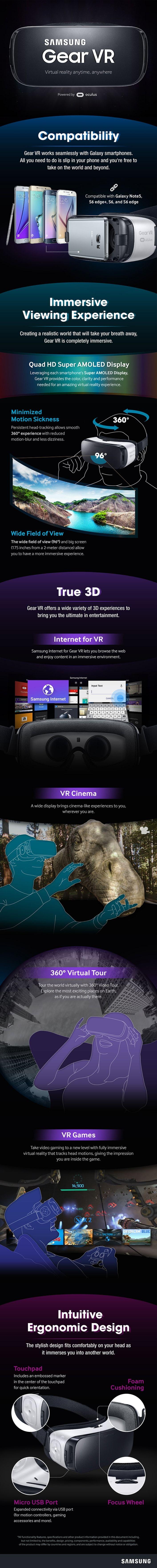 Samsung Electronics acaba de explicar visualmente a través de una infografía las características de sus gafas de realidad virtual Gear VR que fabrica con la ayuda de Oculus. En la ilustración comentan que las primeras gafas Gear VR para consumidores están diseñadas ergonómicamente para una experiencia verdaderamente inmersivaycinematográfica.  Samsung también indica que las Gear VR son compatibles con los SmartphonesGalaxy Note5, the Galaxy S6 edge+, the Galaxy S6 yGalaxy S6 edge, a…