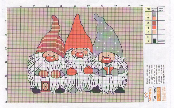 Gnomo | Christmas [Pattern]
