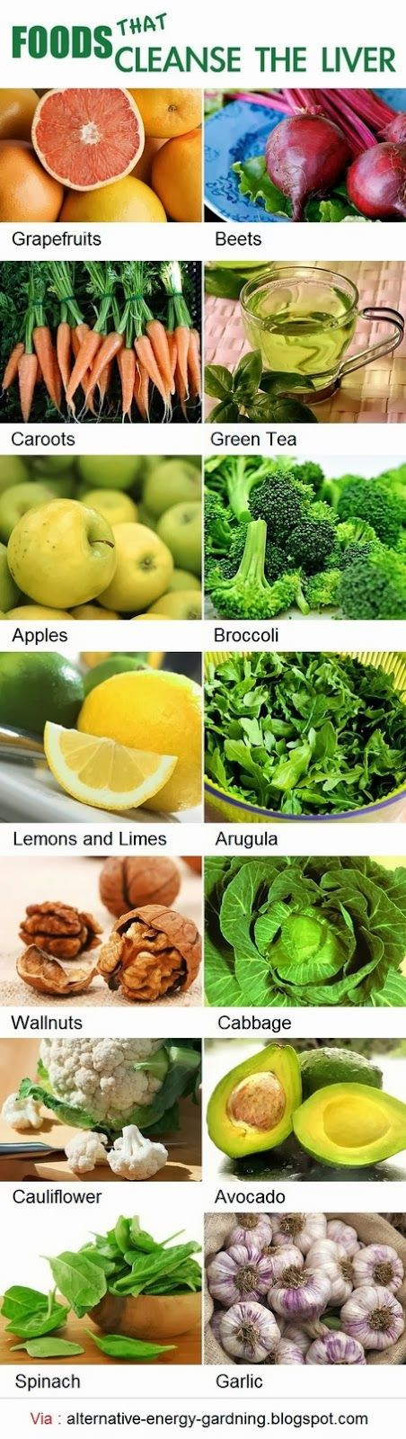Foods that cleanse your liver.