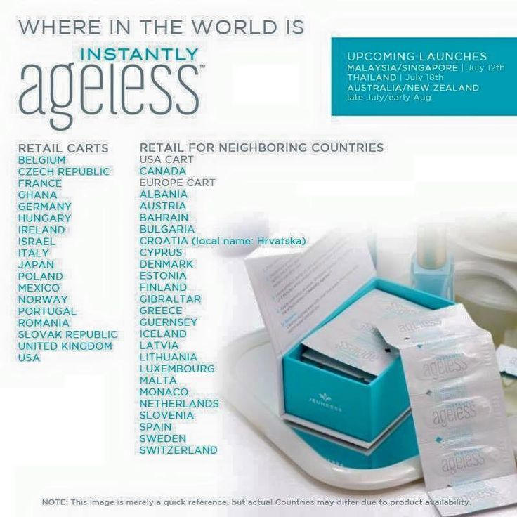 In which countries have #instantlyageless www.reclaimyouth.ca