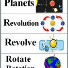 This updated file contains 60 Solar System Word Wall Cards on 15 pages.   The Science words and vocabulary terms have a corresponding picture on ea...