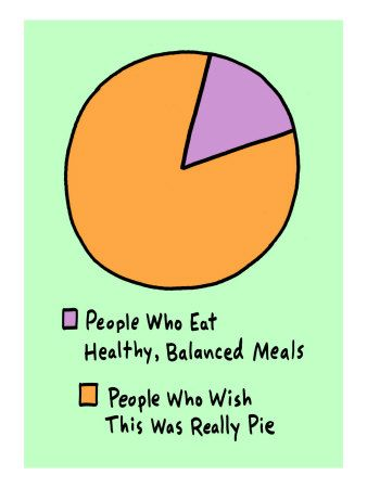 bahaha! : Giggle, Funny Pie Charts, So True, Eat Healthy, So Funny, Mmmmm Pie, Pumpkin Pies, Apple Pies