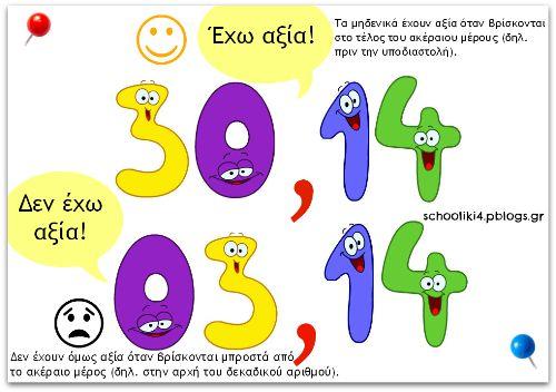 Δεκαδικοί αριθμοί http://mathitoxwra.weebly.com/6eta-epsilonnu972tauetataualpha.html