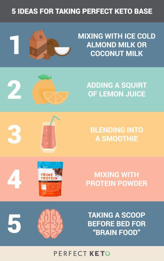 The  Best Keto Supplements Ideas On   Keytone Diet