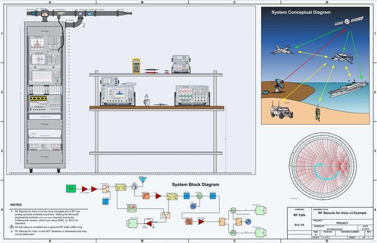 30 Visio Floor Plan Template in 2020 | Visio network ...