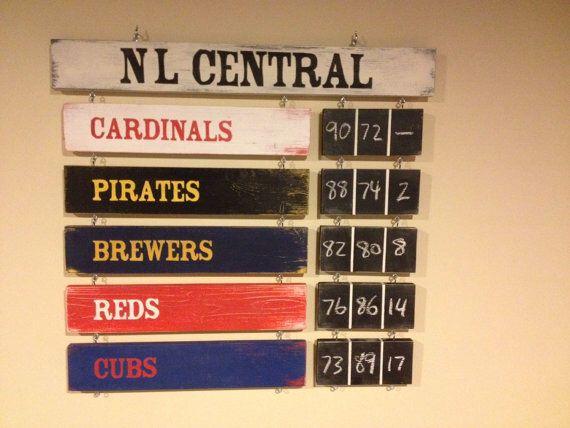 Nl Central Standings Board Orioles Baseball Major League Baseball Baseball Scoreboard