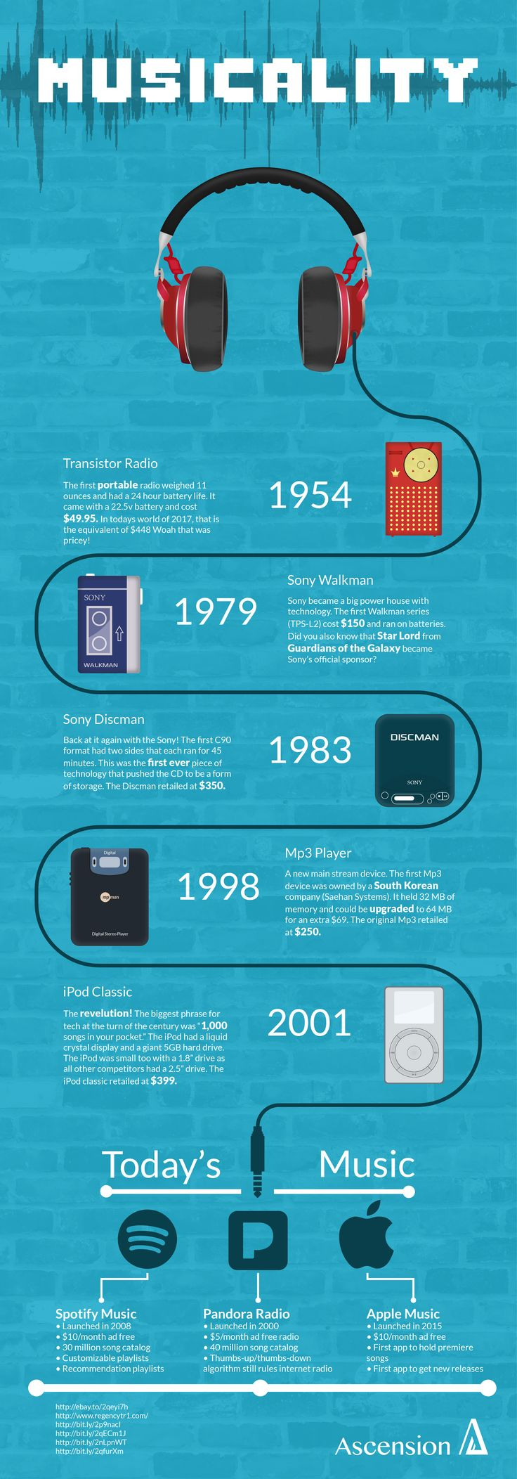 I created this infographic to be a musical journey of history showing the evolution of the first hand-held devices with headphones to today's top streaming companies. MUSICALITY!