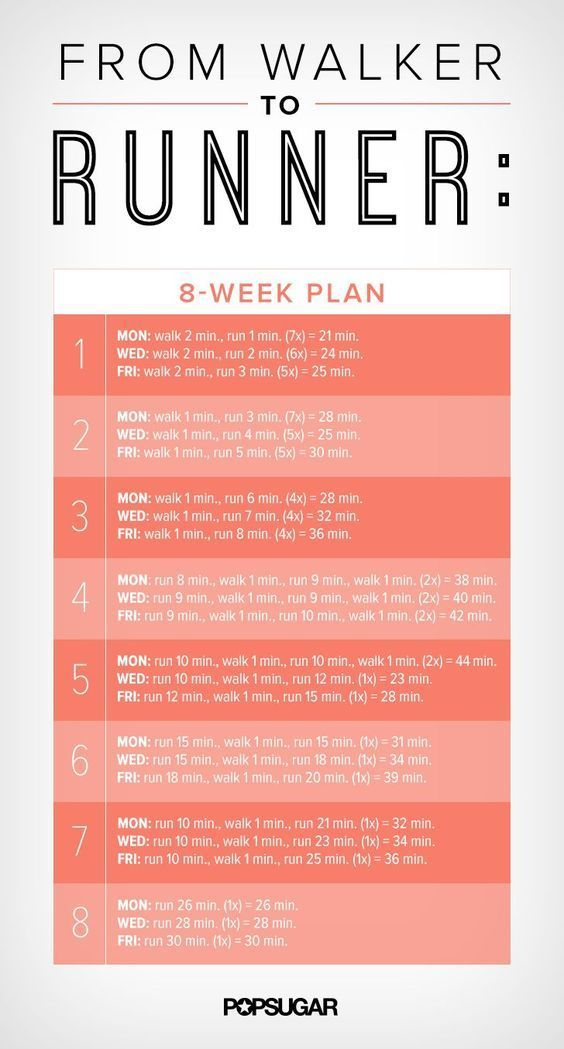Go from walker to runner in just 8 short weeks, thanks to this step-by-step running plan. You won't be disappointed with your results, we promise you!