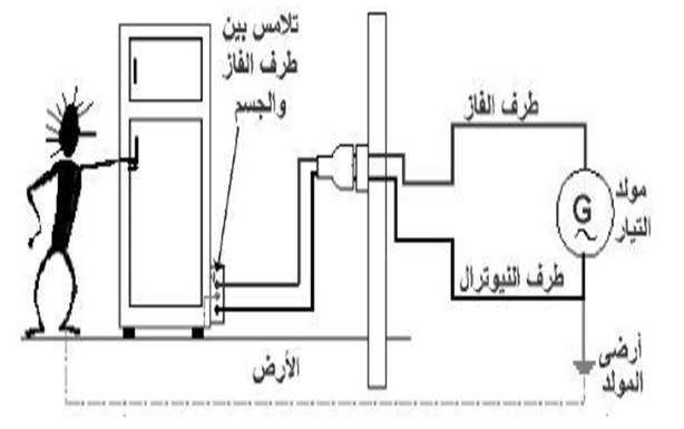 أسباب وجود كهرباء في جسم الثلاجة وكيفية علاجها Floor Plans Blog Posts Post